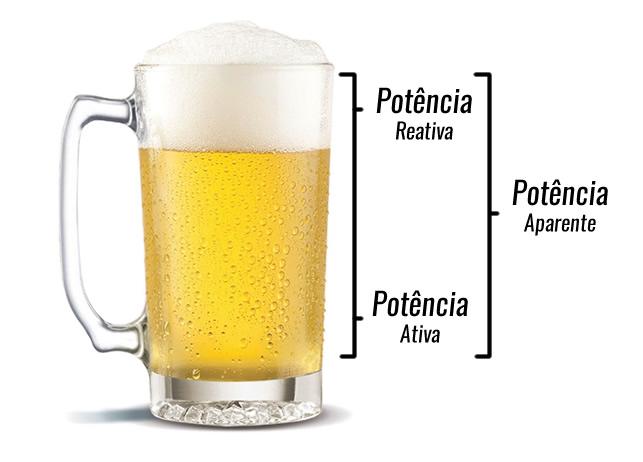 geradores em fortaleza- beer